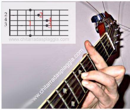 Chitarra Accordo Do Minore C Minor Chord Tab Foto